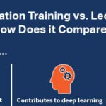 Simulation training vs classroom lectures: how do they compare?