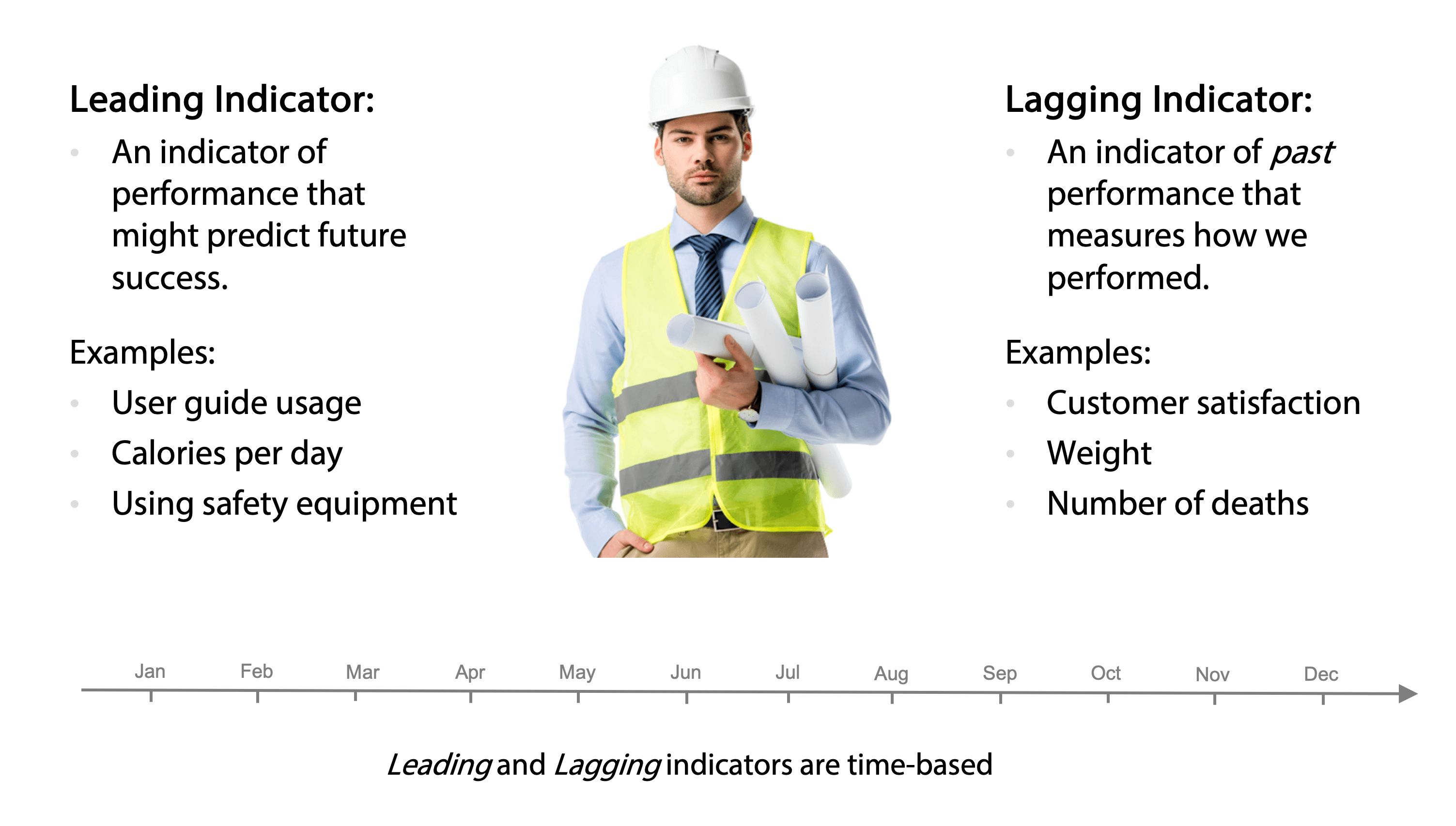 Manufacturing Training Effectiveness