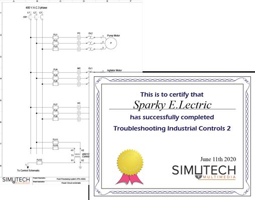 TIC2 Certificate