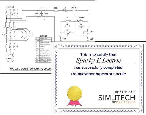 TMC Certificate